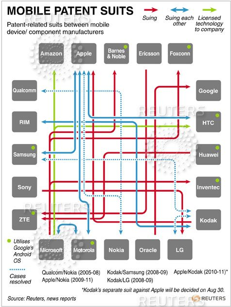Infographic_Mobile-Patents[1]