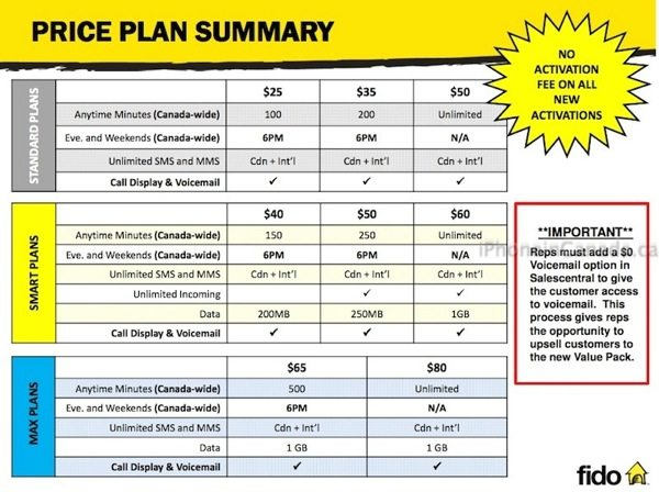 fido-price-plan-summary