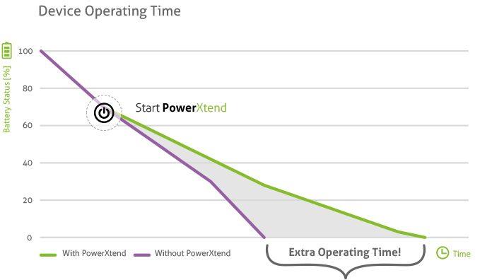 PowerXtend Technology Diagrams V3