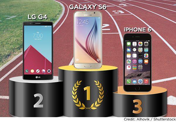 Fastest Phones