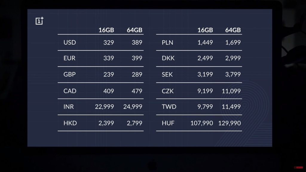 OnePlus Pricing