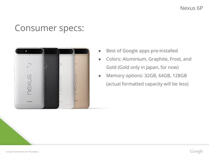 Nexus 6P Slide - 5