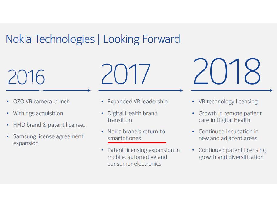 nokia-smartphone-confirmation