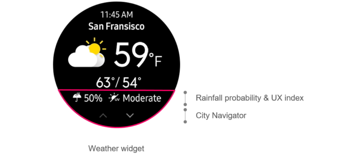 samsung-gear-2-weather-widget